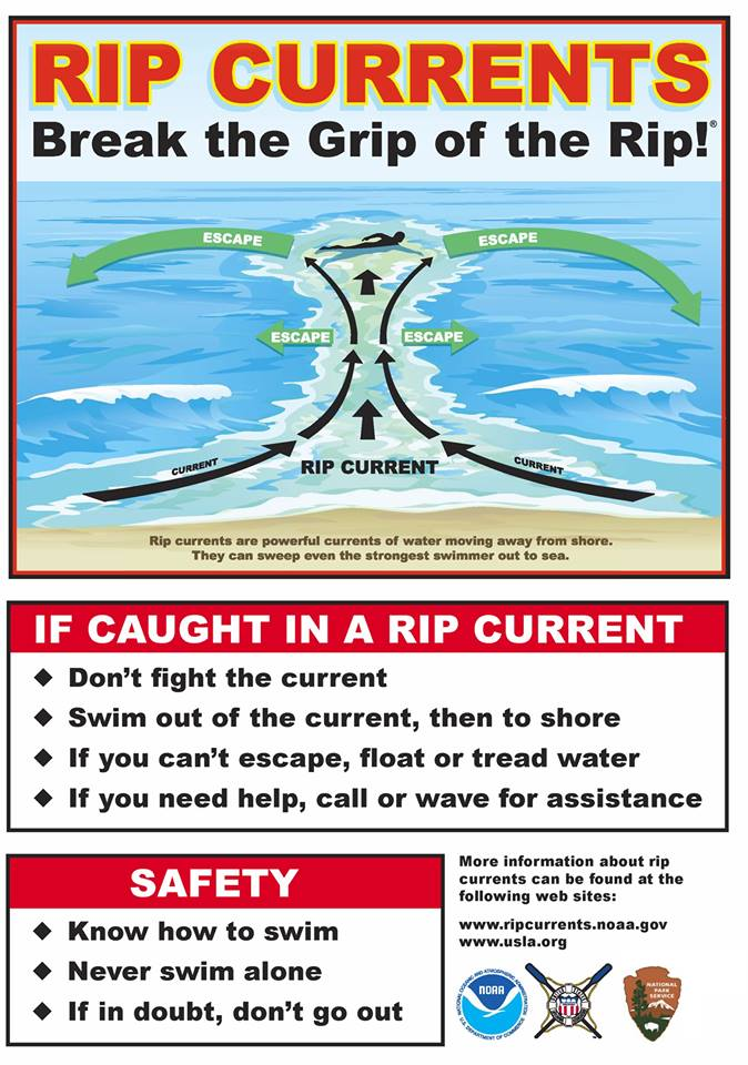 Rip Current - How to break the grip of the rip